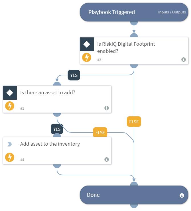 Auto Add Assets - RiskIQ Digital Footprint