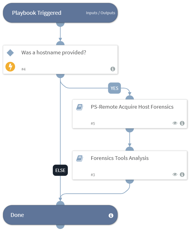 Acquire And Analyze Host Forensics