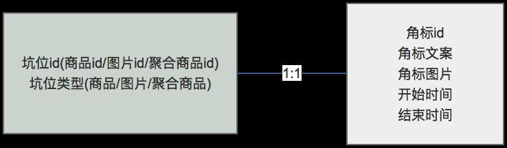 origin_model