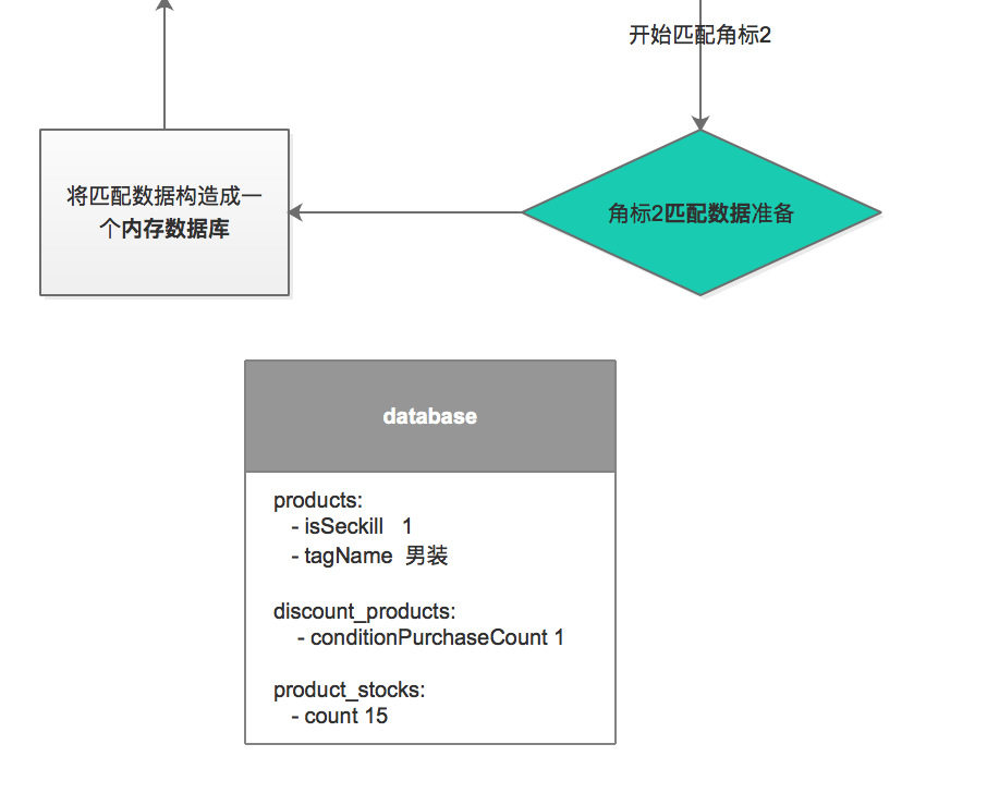badge_procedure2