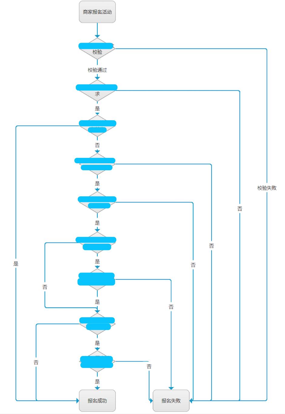 complex_example