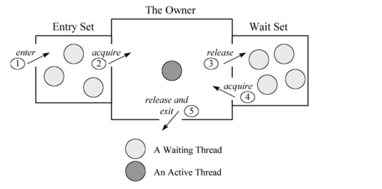 threadmonitor