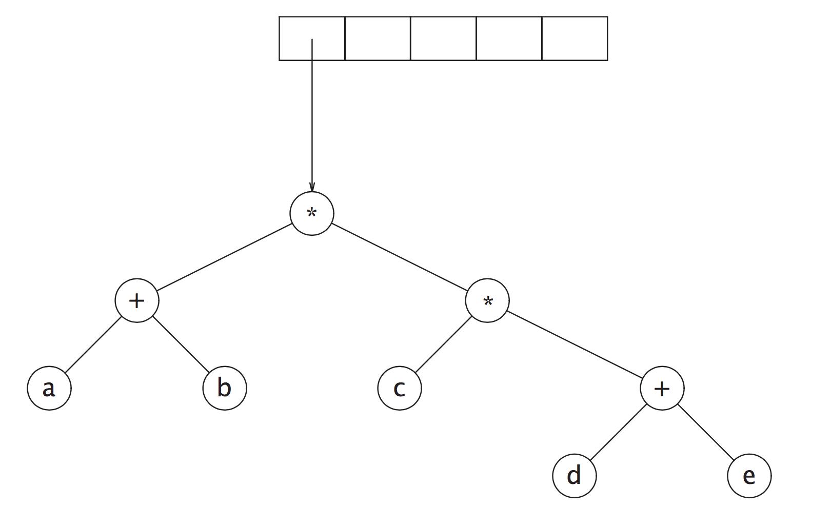tree_example
