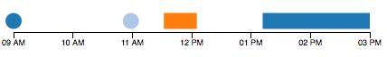 Rectangular and Circular Timeline