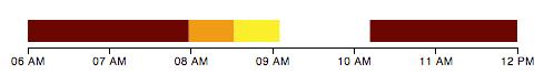 Color Timeline