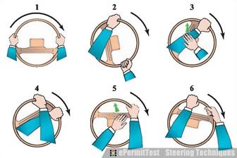 hand-over-hand-steering.jpg