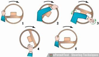 one-hand-steering.jpg