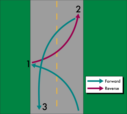 three-point-turn.png