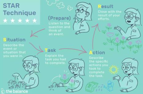 Star Principle