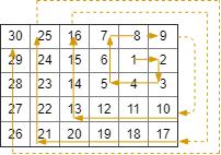 spiral_matrix_iii_2.png