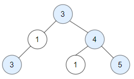 Count Good Nodes in Binary Tree