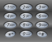 Leetcode: Letter Combinations of a Phone Number