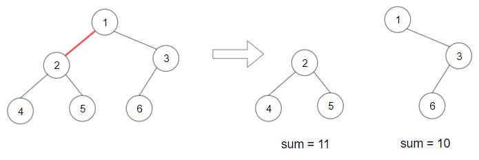 Maximum Product of Splitted Binary Tree