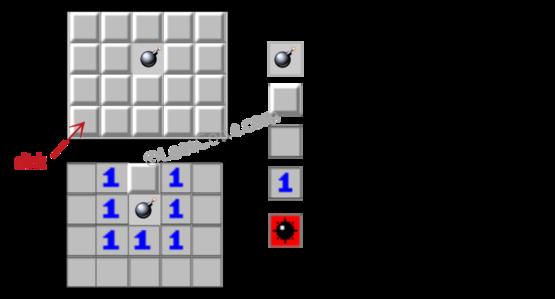 Leetcode: Minesweeper