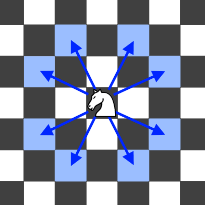 Knight Probability in Chessboard