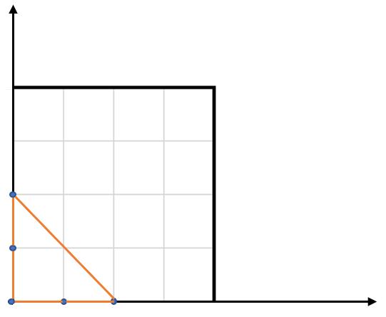 Largest Triangle Area