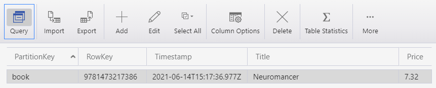 Screenshot of entity persisted with separate columns for properties
