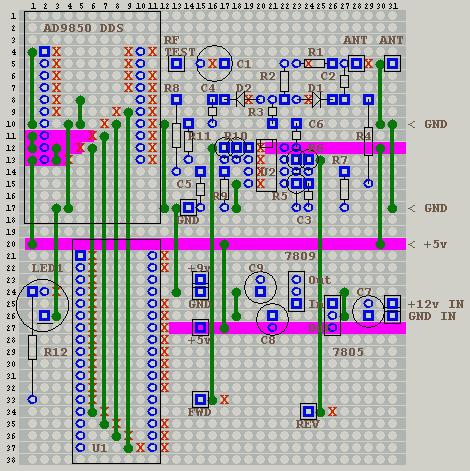 Antenna Analyser | On the Edge of Occam's Razor 2 0