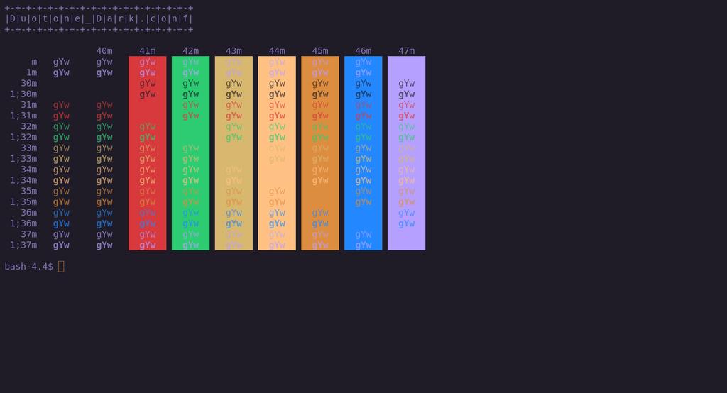 GitHub - dexpota/kitty-themes: A collection of themes for