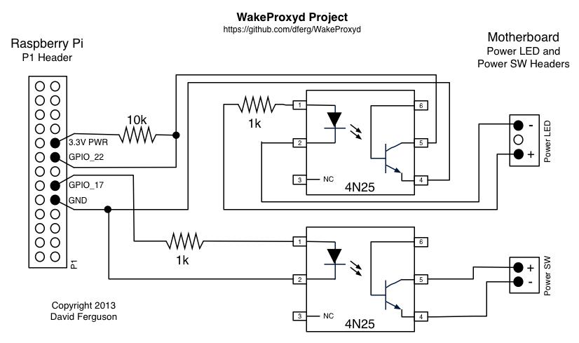 dferg  wakeproxyd wake