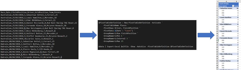 GitHub - dfinke/ImportExcel: PowerShell module to import/export