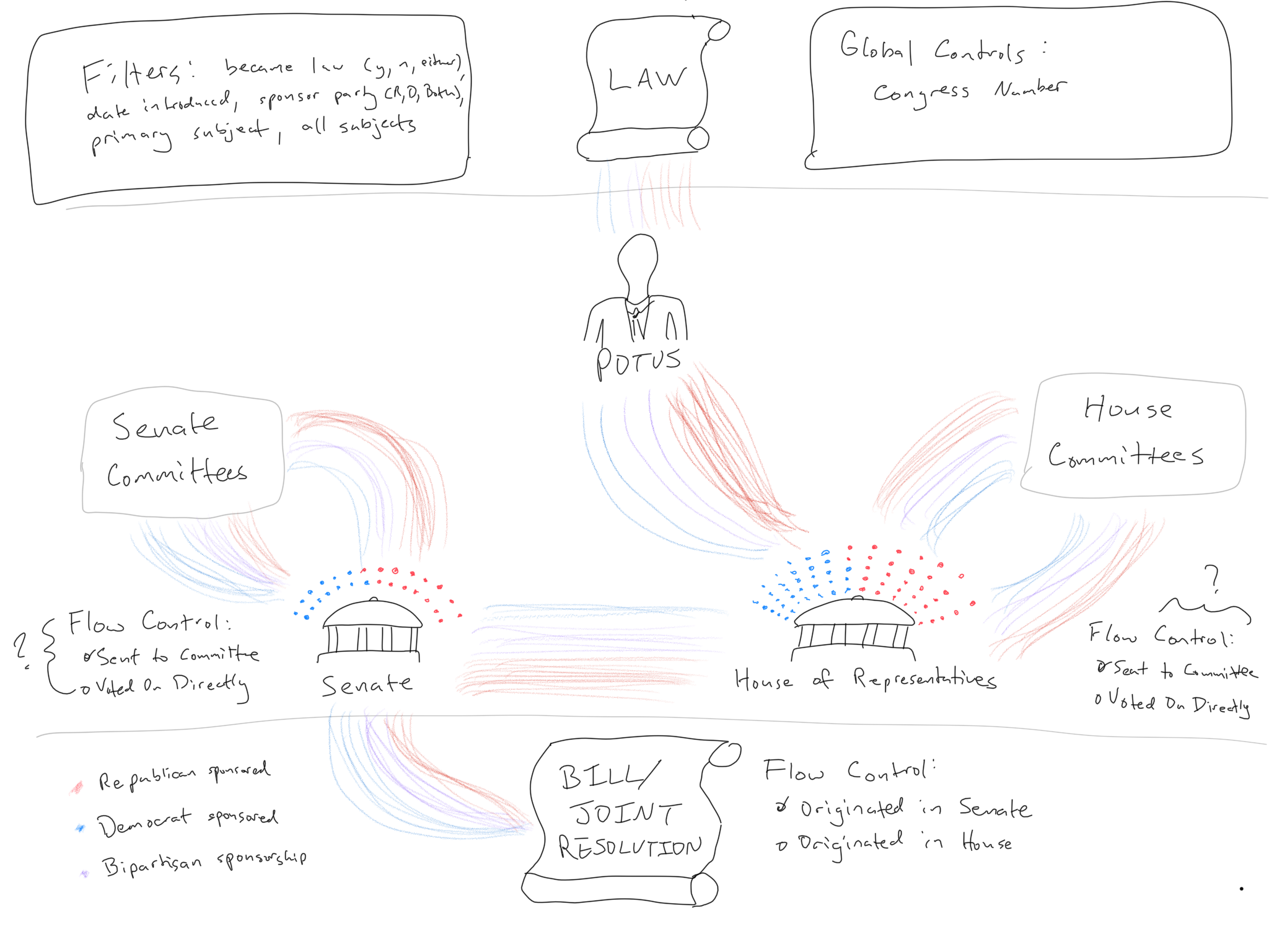 Visualization Sketch 1