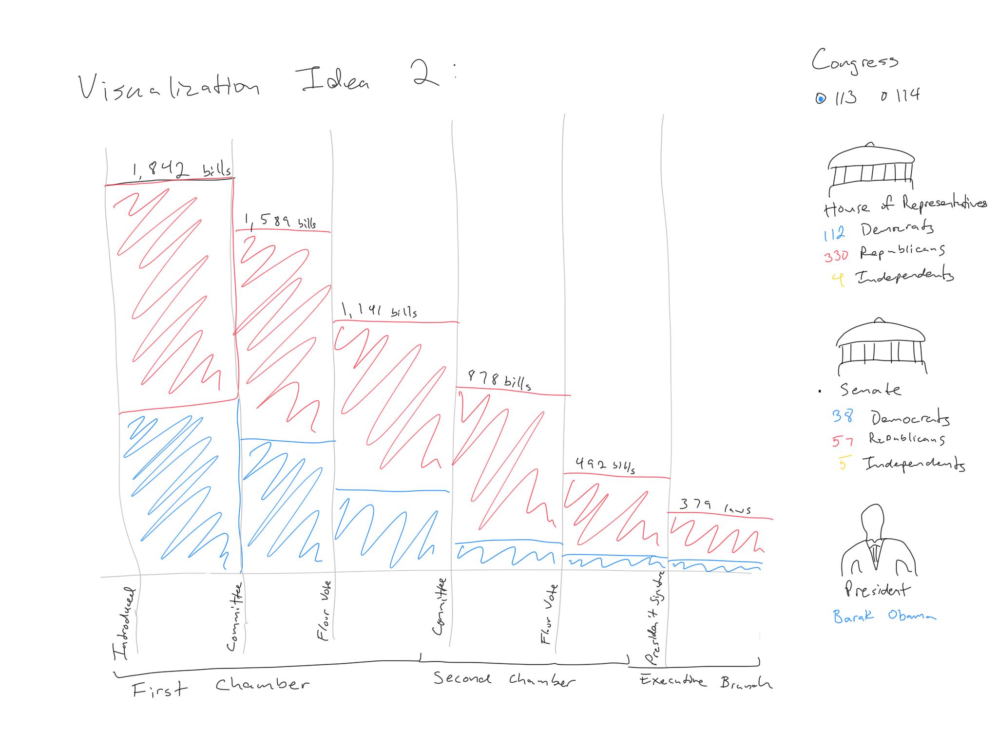 Visualization Sketch 2