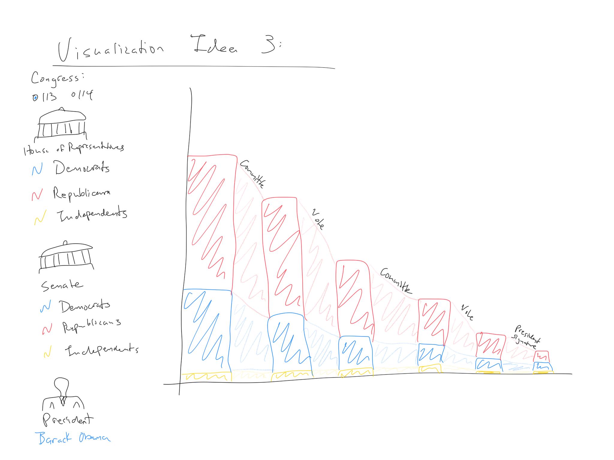 Visualization Sketch 3