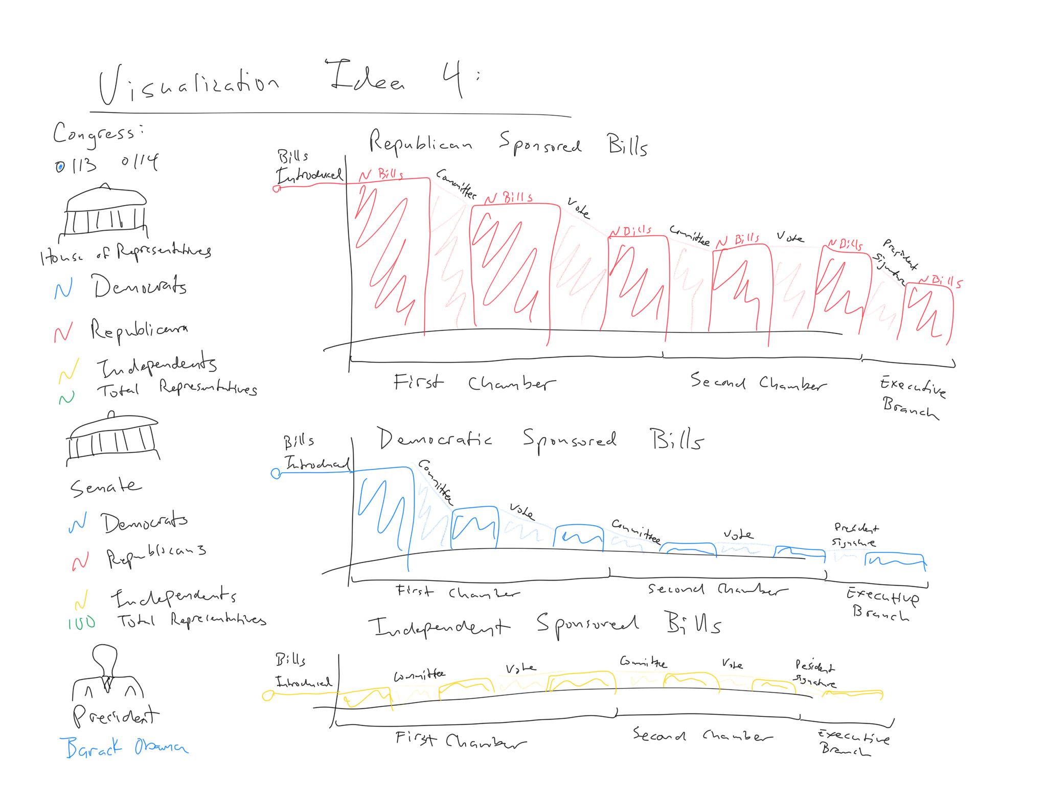 Visualization Sketch 4