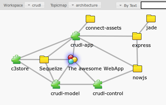 crudl-app architecture