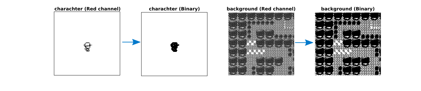 binary-images