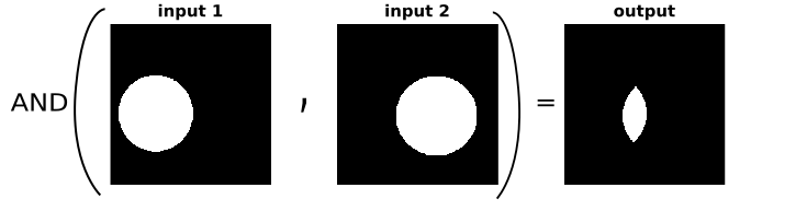 and-image-example