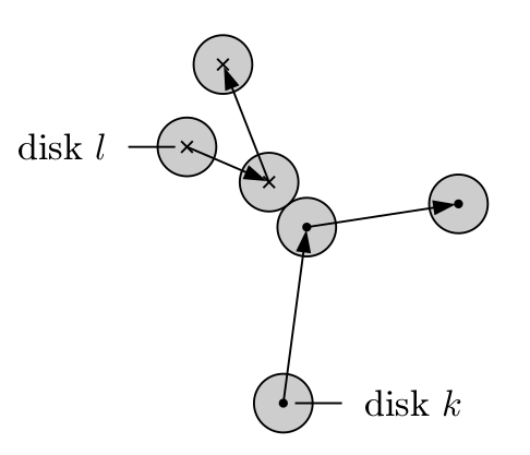 disk-disk-collision