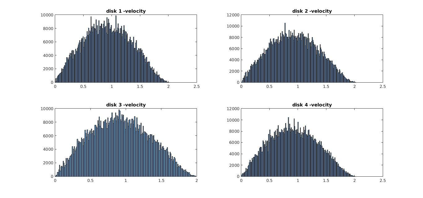 velocity-sample