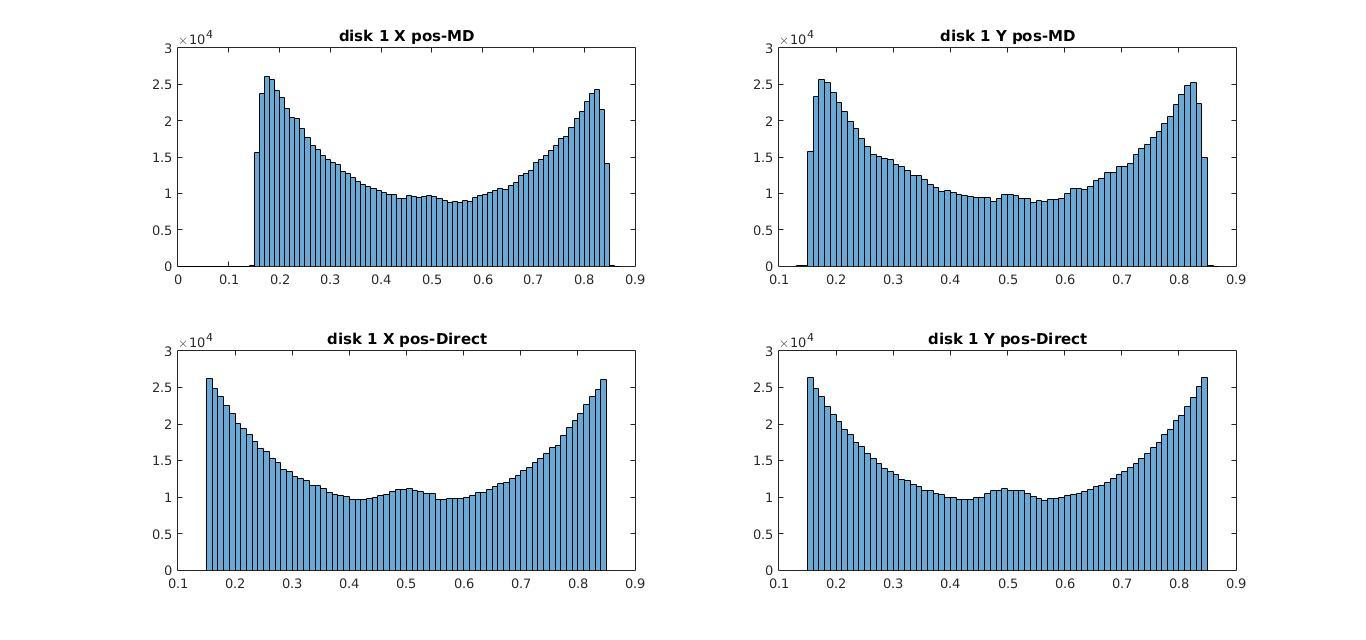 disk-1-coordinate-sample