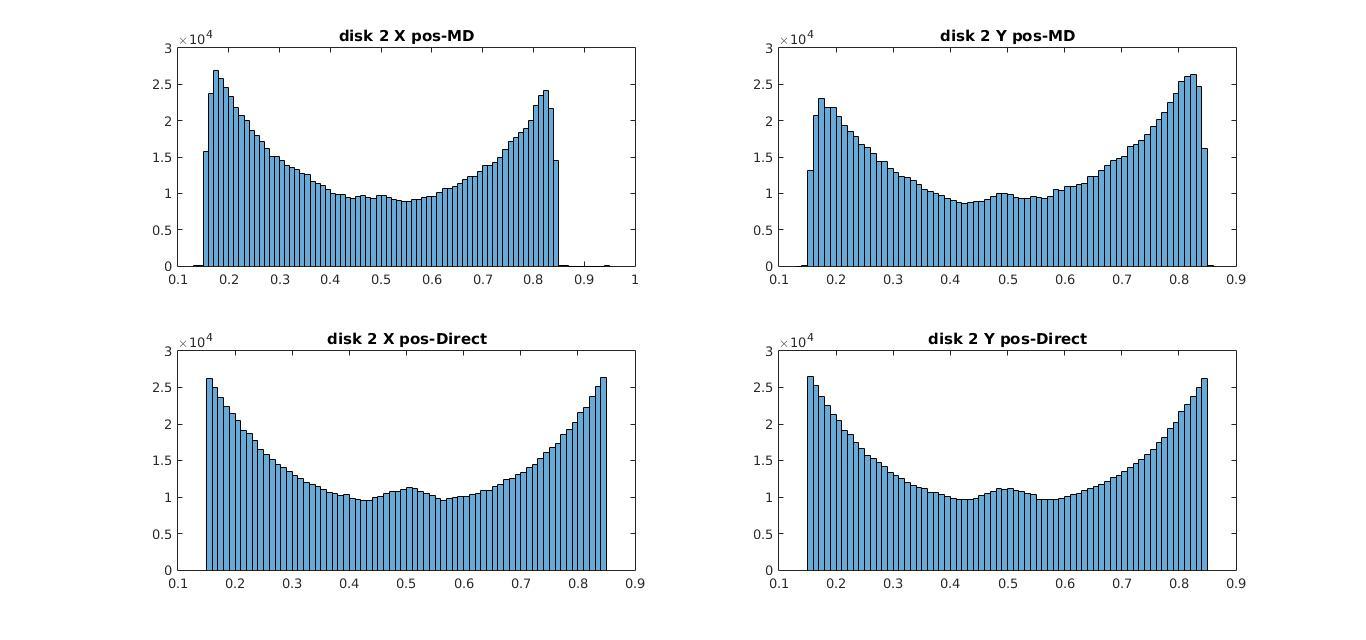 disk-2-coordinate-sample