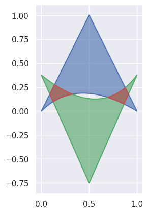 https://raw.githubusercontent.com/dhermes/bezier/main/docs/images/triangles6Q_and_7Q.png