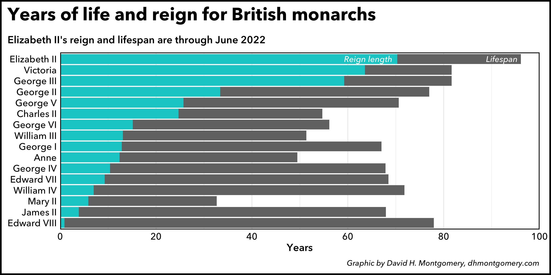 Monarch lifespan