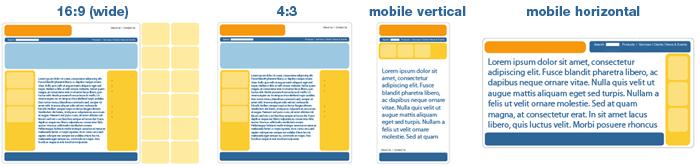 Wireframes mostrando diferentes designs para 16:9, 4:3, mobile horizontal e vertical