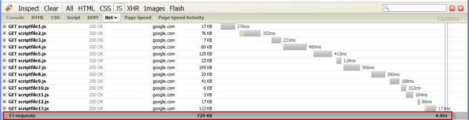 Carregamento de arquivos separados