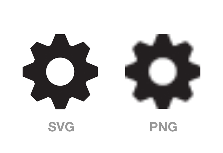 SVG vs PNG