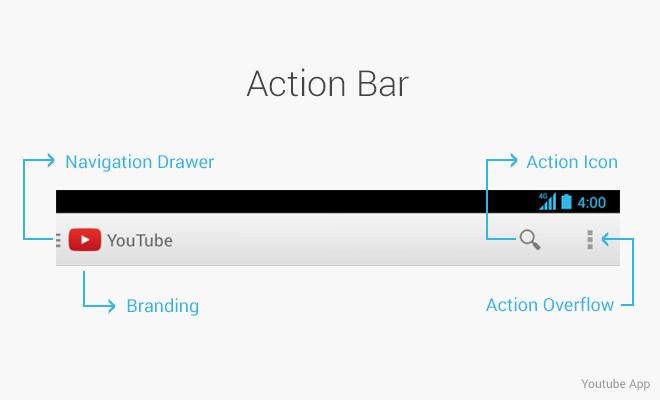 action-bar