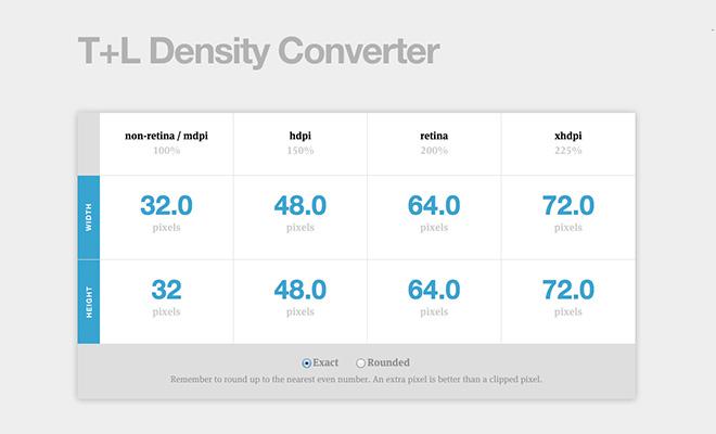 density-converter