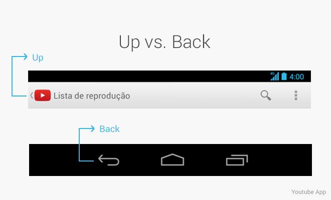 up-back