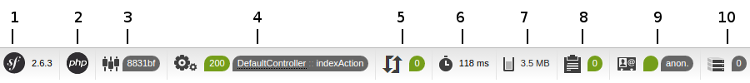 Debug toolbar Symfony2