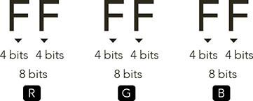 tripleto hexadecimal