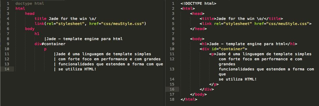 Jade e o HTML gerado