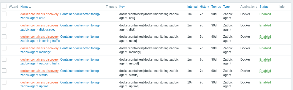 List of Synonyms and Antonyms of the Word: Zabbix Agent