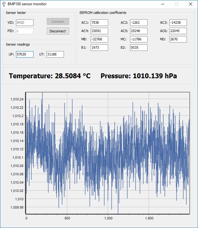 BMP180 monitor application