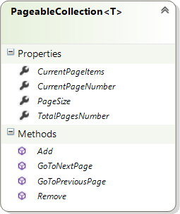 A Pageable and Sortable WPF DataGrid · Dimitris Paxinos